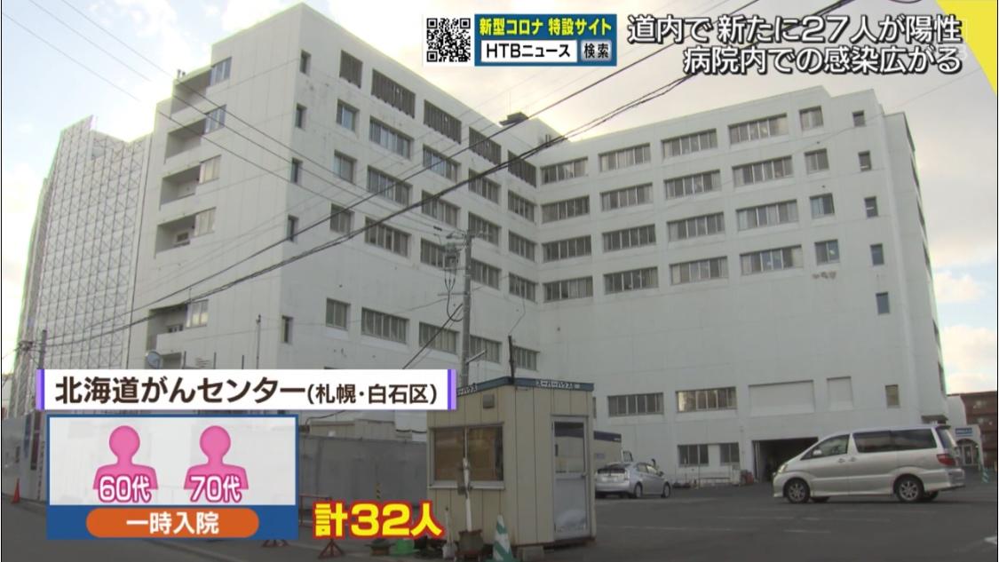 勤医協 札幌 病院 コロナ 北海道 新型コロナ 報告状況 cov19-hm